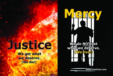 The Justice & Mercy of God